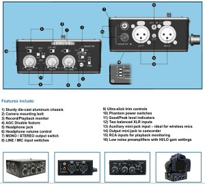 DXA-SLR Adapter Controls